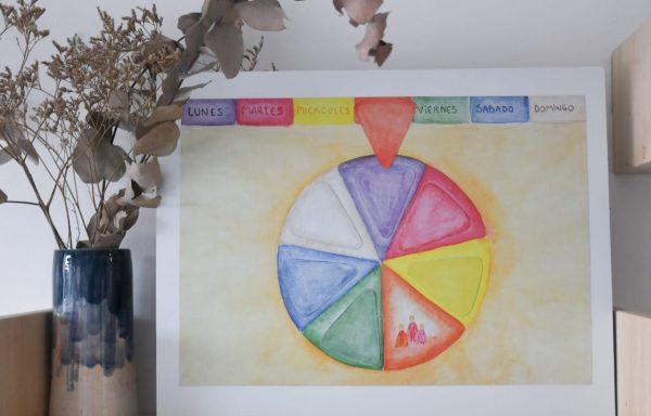 Alondra. Materiales de aprendizaje basados en la Pedagogía Waldorf